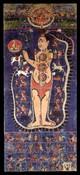 Purusha (Hindu Primordial Figure)
