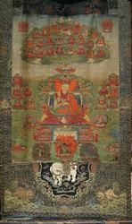 Teacher (Lama): Situ Panchen 8, Chokyi Jungne