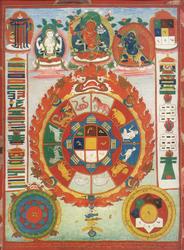 Chart: Protective Talisman