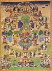 Tara (Buddhist Deity): (Sadhana, 21 Taras)