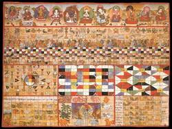 Chart: Astrological