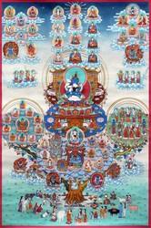 Refuge Field (Buddhist): Nyingma Lineage