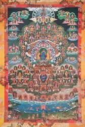 Refuge Field (Buddhist): Sakya Lineage