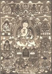Teacher (Lama): Tsewang Rigdzin