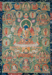Peaceful & Wrathful Deities