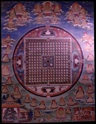 Yungdrung Longgye Kyil Kor (Bon)