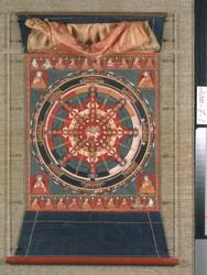 Kalachakra (Buddhist Deity): Mahasamvara