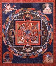 Mandalas and the Eight Mahasiddhas