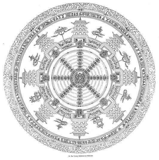 Mandala of Kalachakra (Buddhist Deity) - Mahasamvara